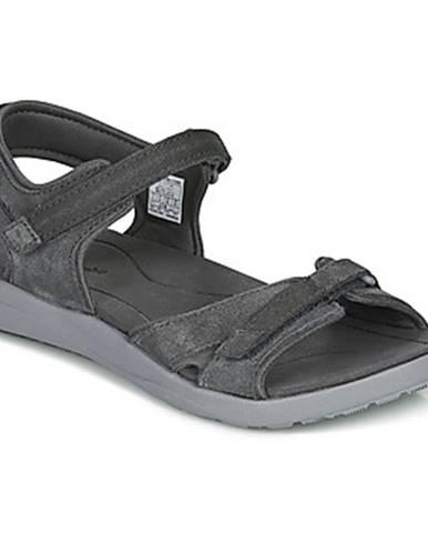Športové sandále Columbia